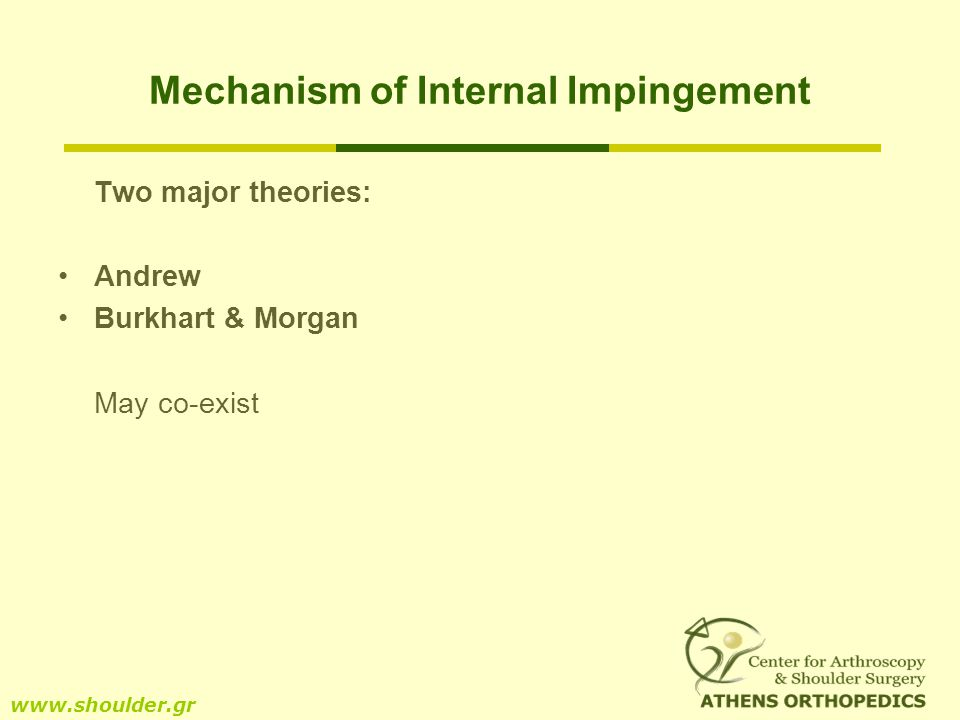 Mechanism of Internal Impingement