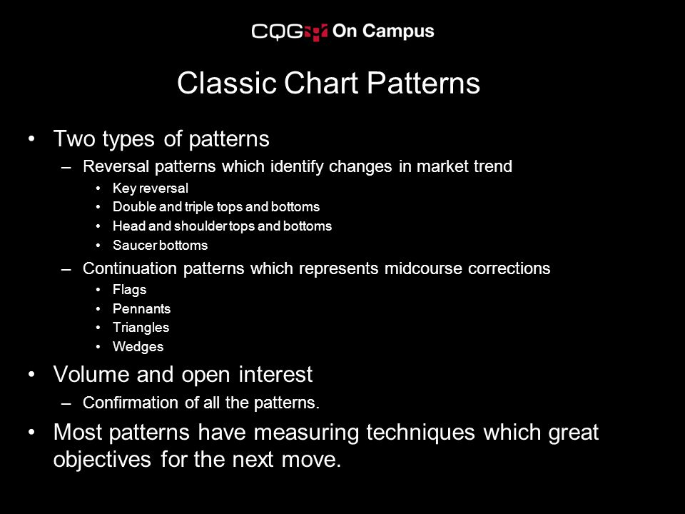 Classic Chart Patterns
