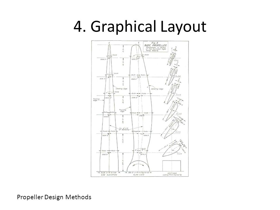 4. Graphical Layout Propeller Design Methods