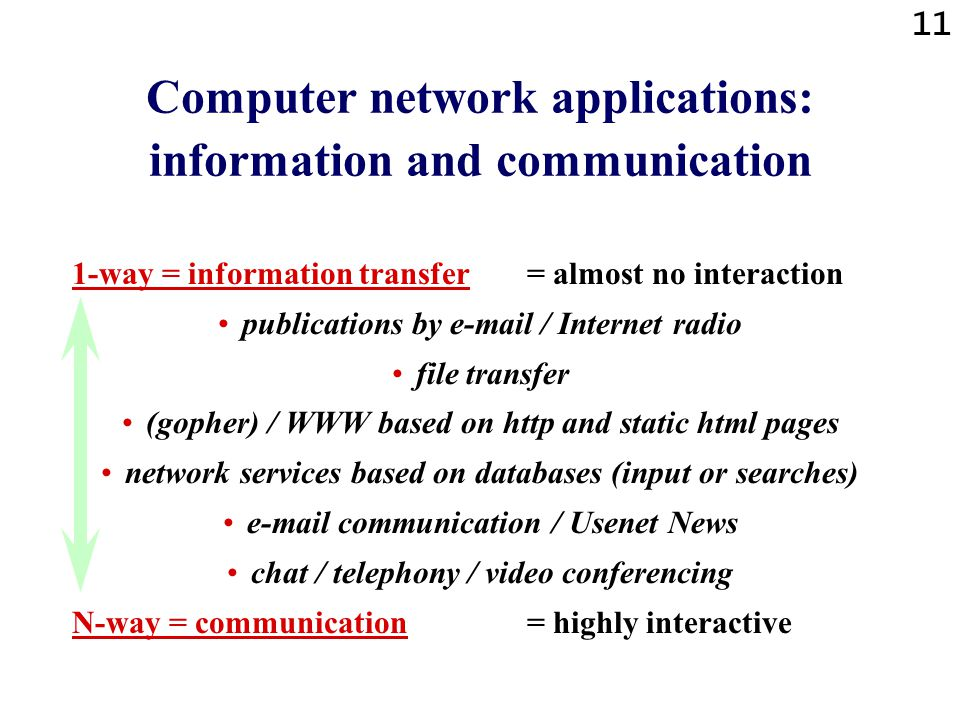 Computer network applications: information and communication