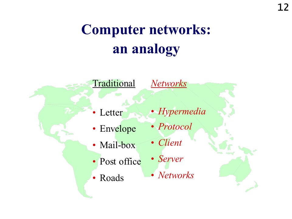 Computer networks: an analogy
