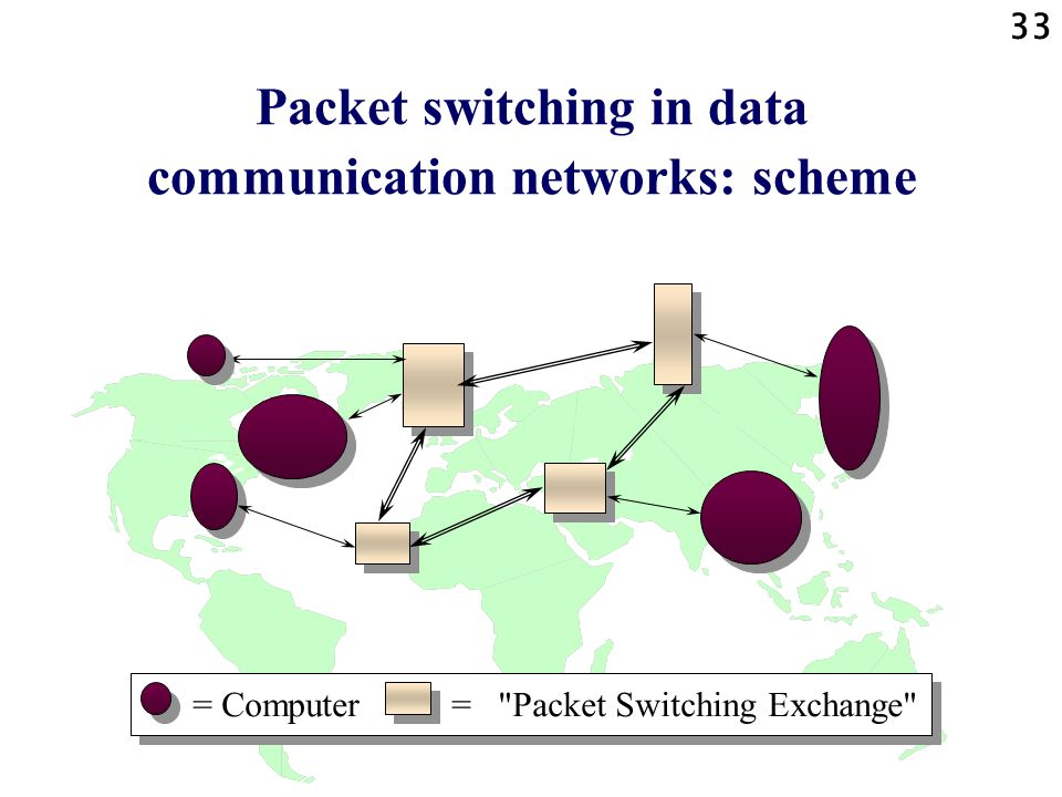 Packet switching in data communication networks: scheme