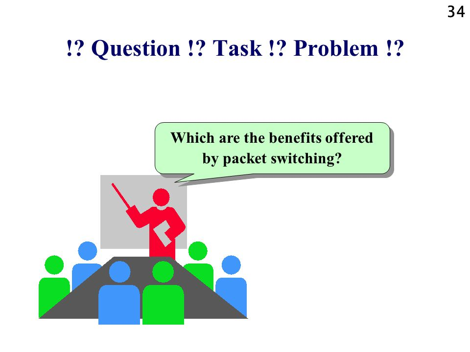 Which are the benefits offered by packet switching