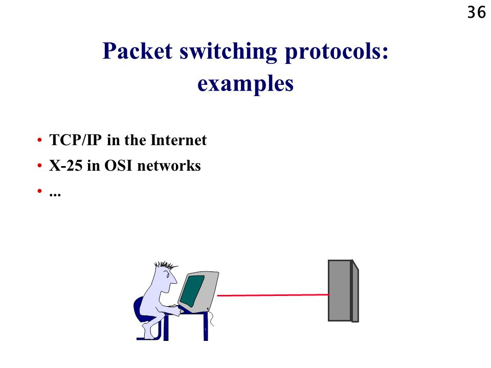 Packet switching protocols: examples