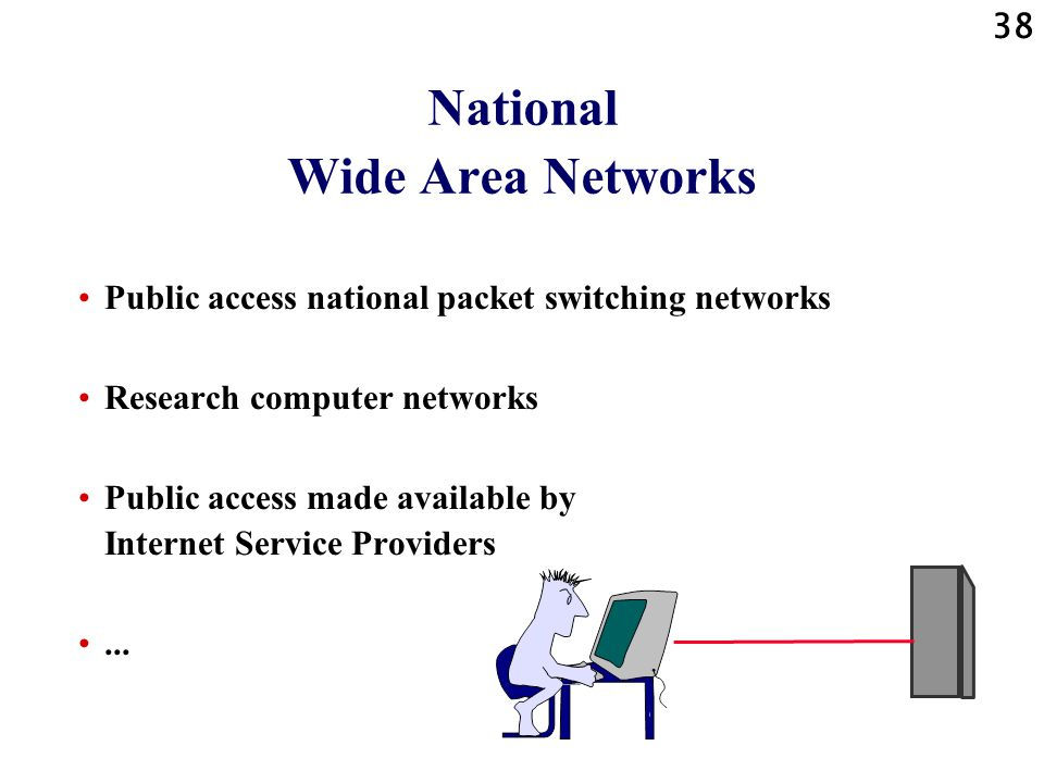 National Wide Area Networks