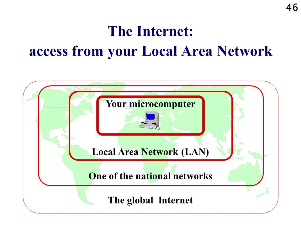 The Internet: access from your Local Area Network