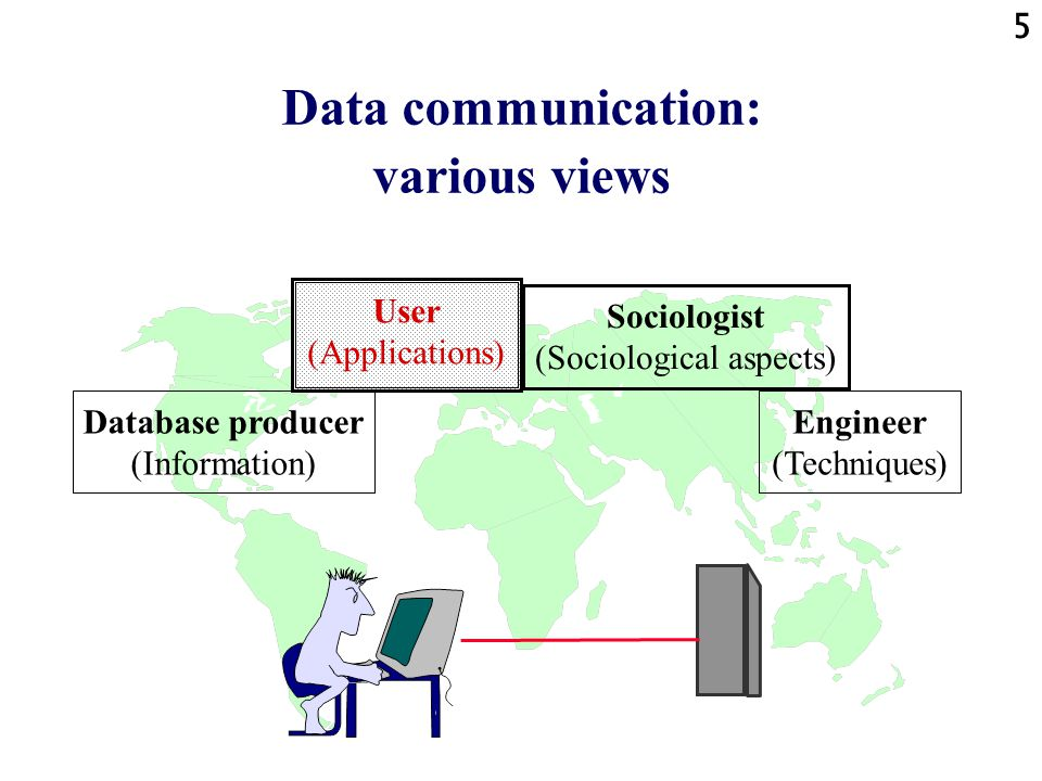 Data communication: various views