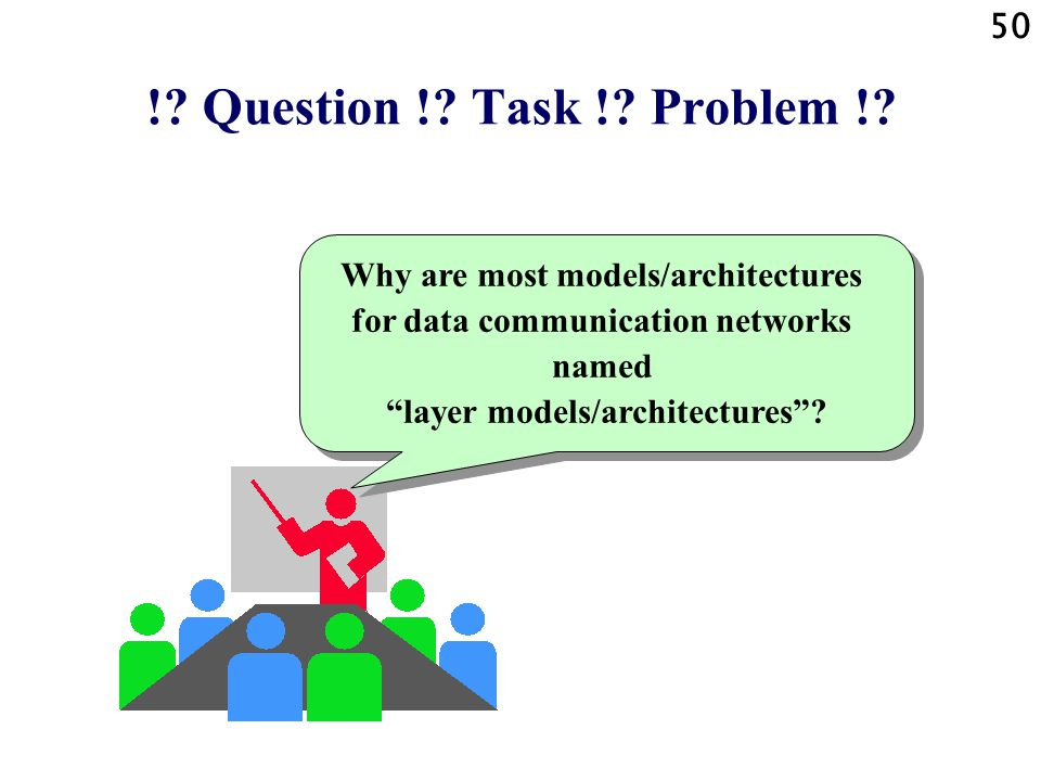 ! Question ! Task ! Problem ! Why are most models/architectures for data communication networks named layer models/architectures