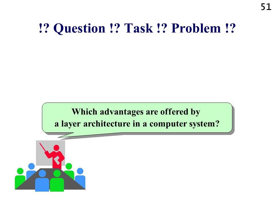 ! Question ! Task ! Problem ! Which advantages are offered by a layer architecture in a computer system