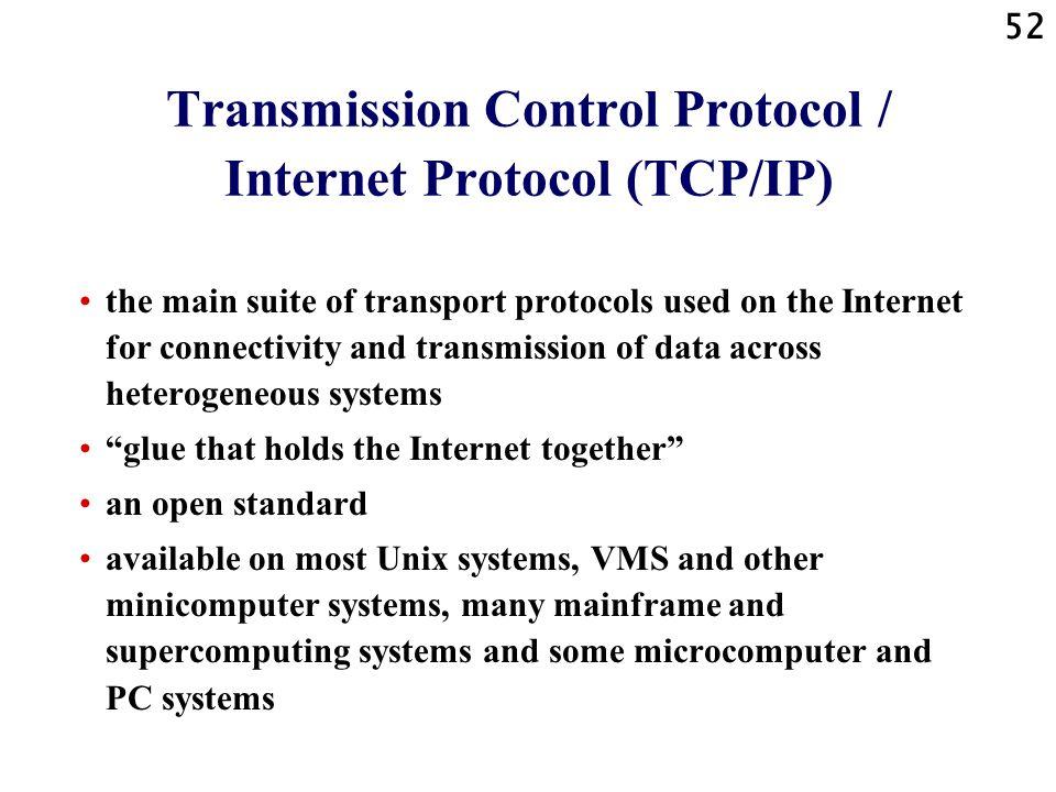 Transmission Control Protocol / Internet Protocol (TCP/IP)
