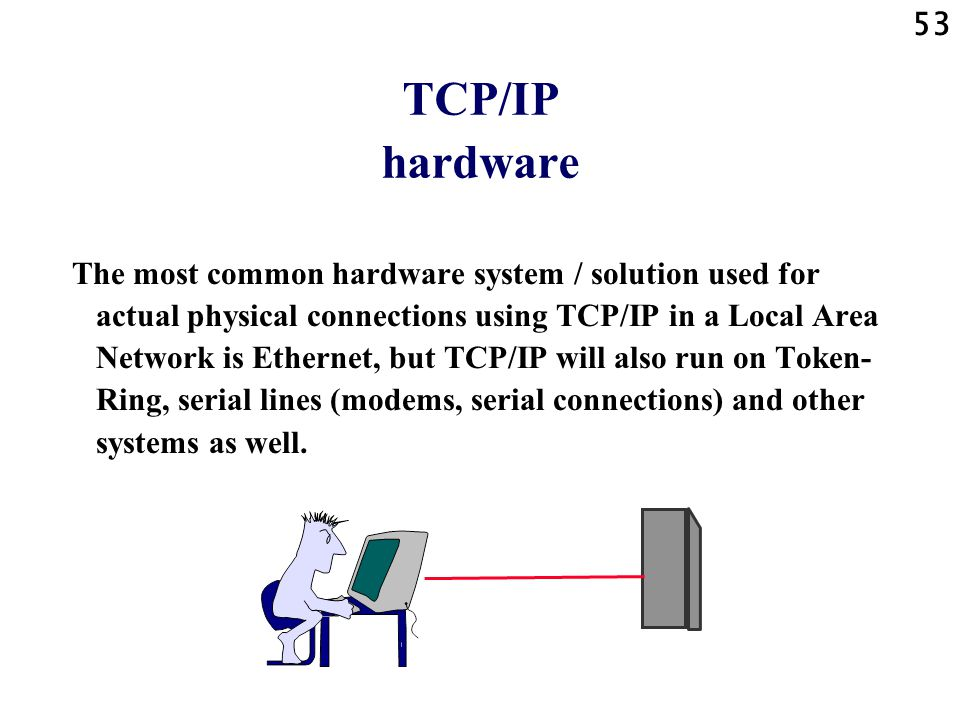 TCP/IP hardware