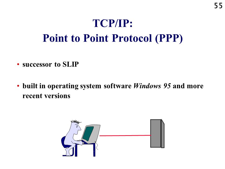 TCP/IP: Point to Point Protocol (PPP)
