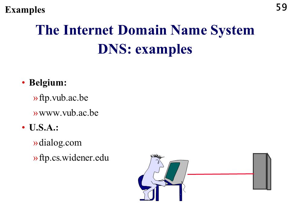 The Internet Domain Name System DNS: examples
