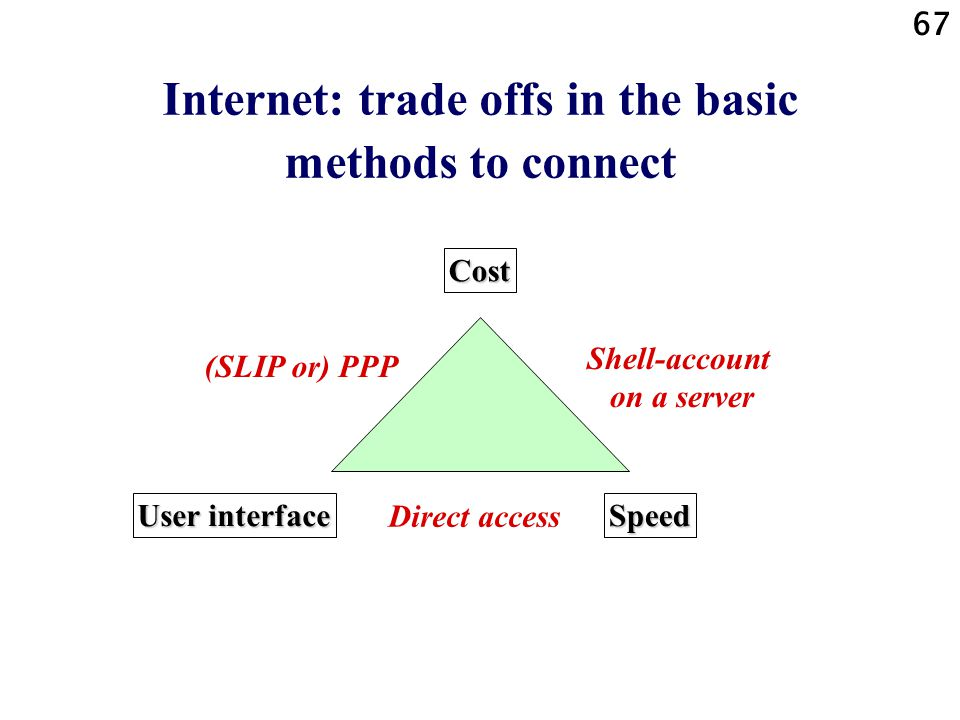 Internet: trade offs in the basic methods to connect