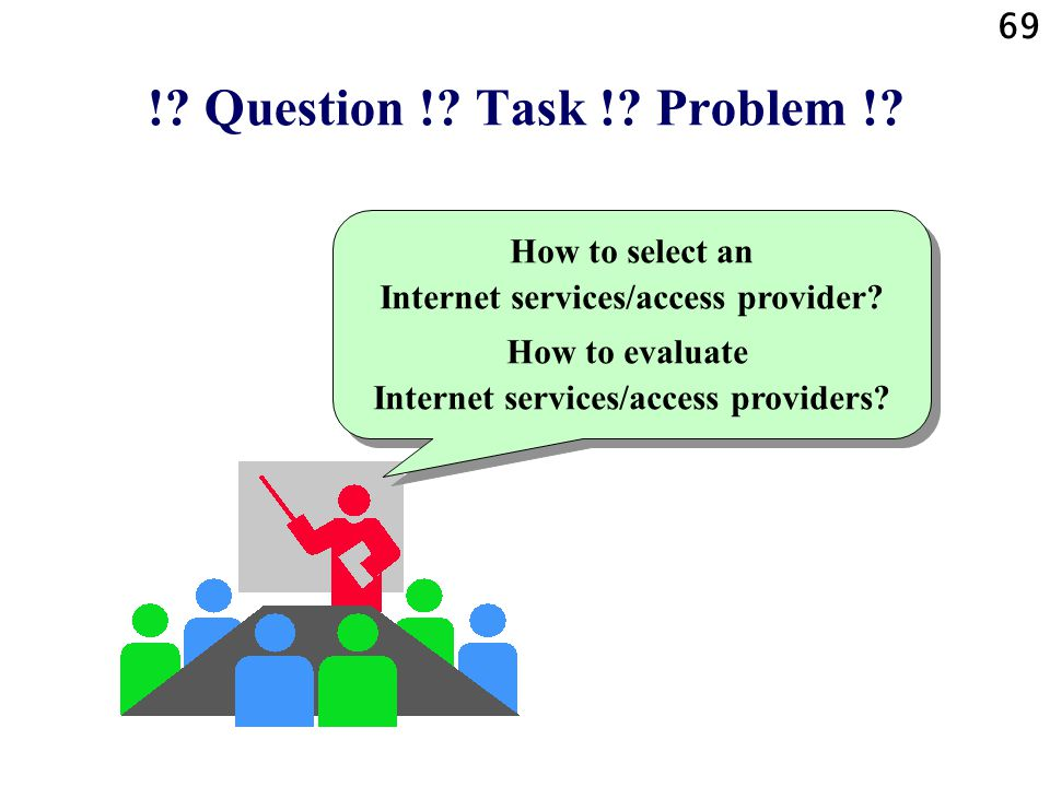 !. Question !. Task !. Problem !. How to select an Internet services/access provider.