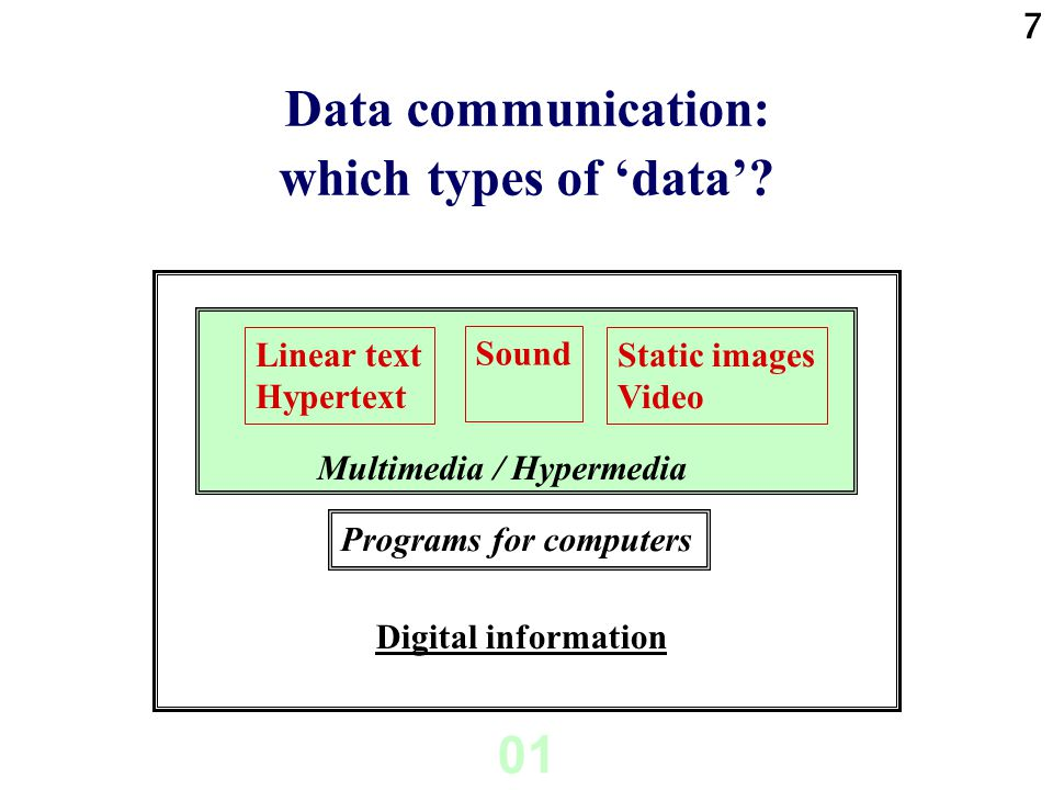 Data communication: which types of 'data'