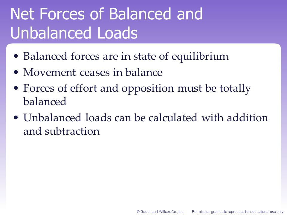 Net Forces of Balanced and Unbalanced Loads
