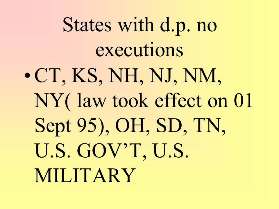 States with d.p. no executions
