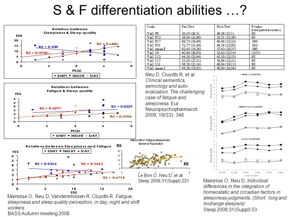 S & F differentiation abilities …