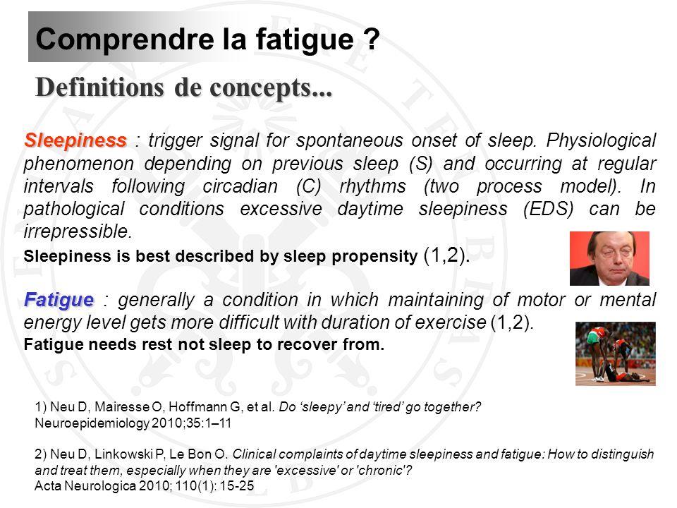 Comprendre la fatigue Definitions de concepts...