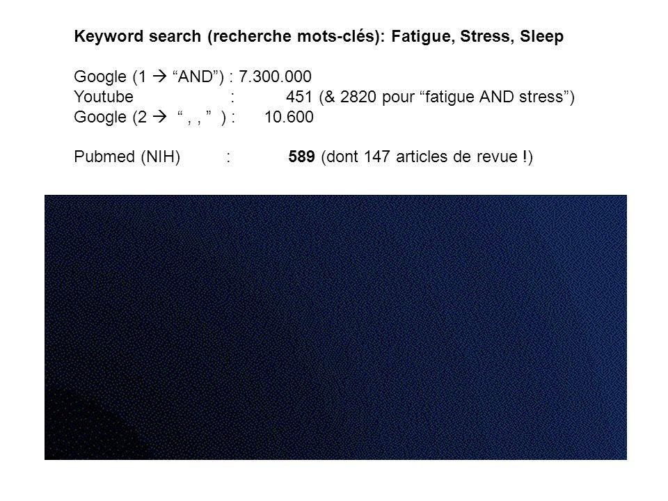 Keyword search (recherche mots-clés): Fatigue, Stress, Sleep