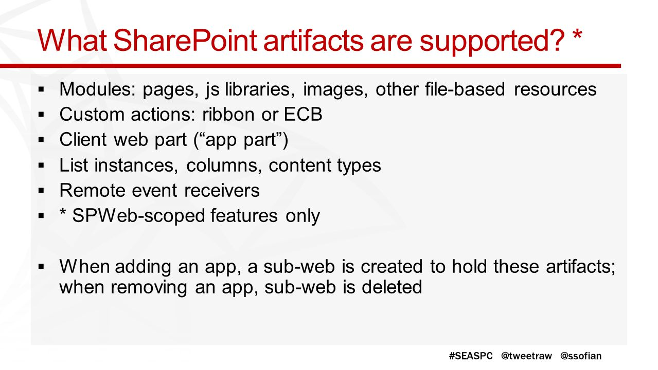 What SharePoint artifacts are supported *