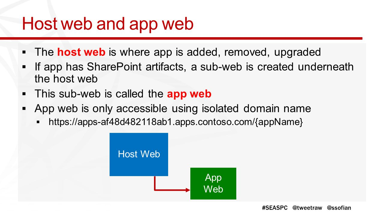 Host web and app web The host web is where app is added, removed, upgraded.