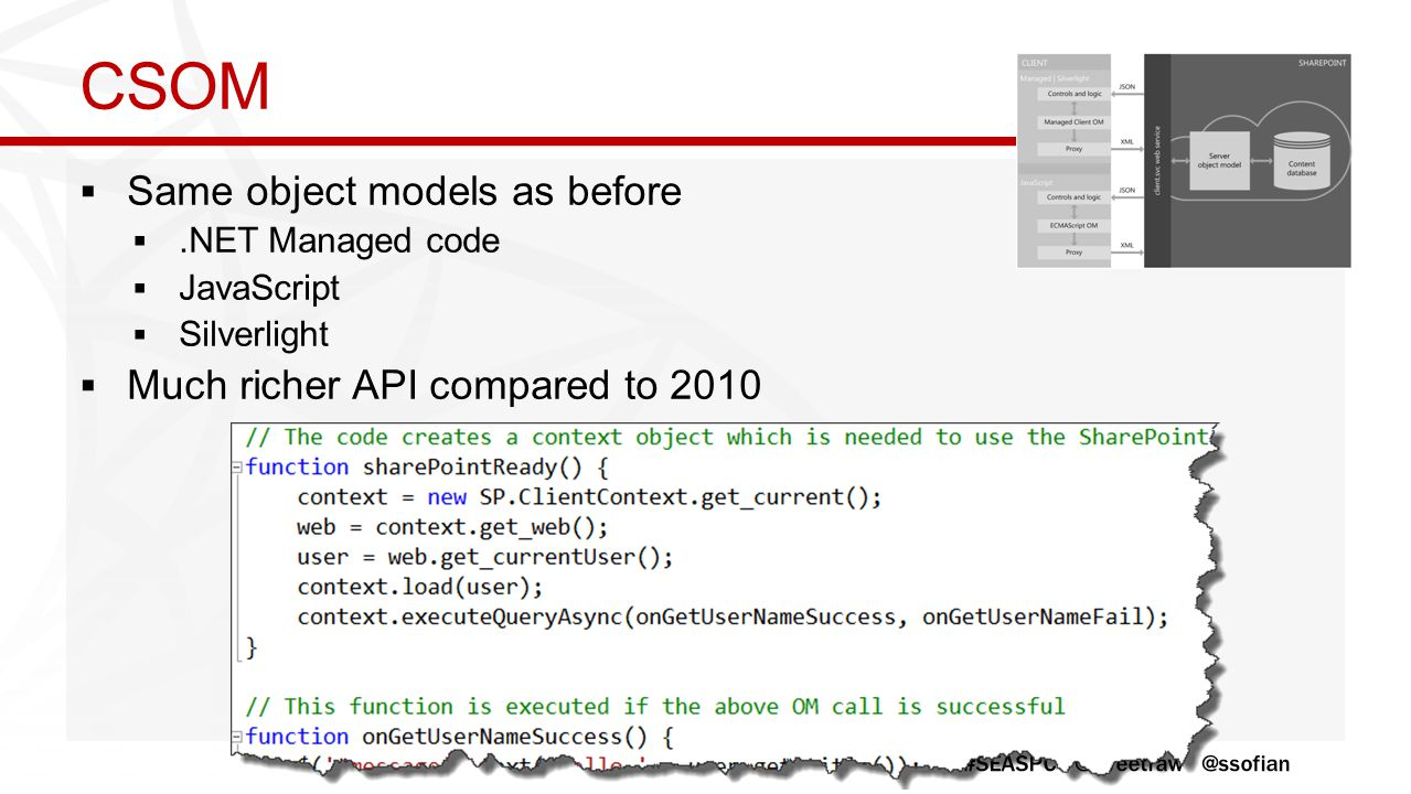 CSOM Same object models as before Much richer API compared to 2010