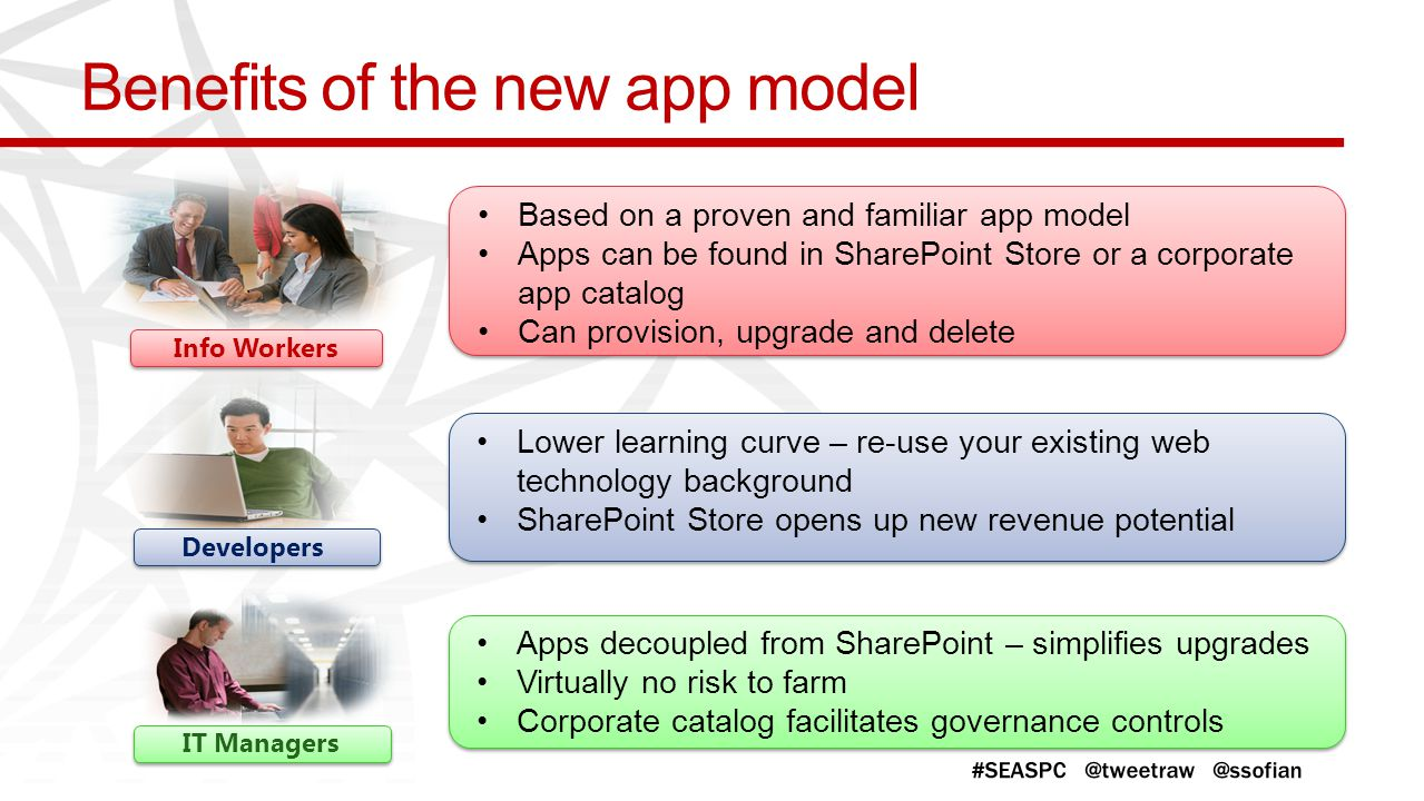 Benefits of the new app model