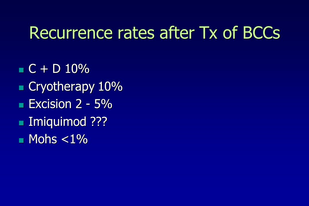 Recurrence rates after Tx of BCCs