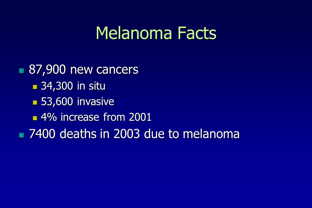 Melanoma Facts 87,900 new cancers 7400 deaths in 2003 due to melanoma