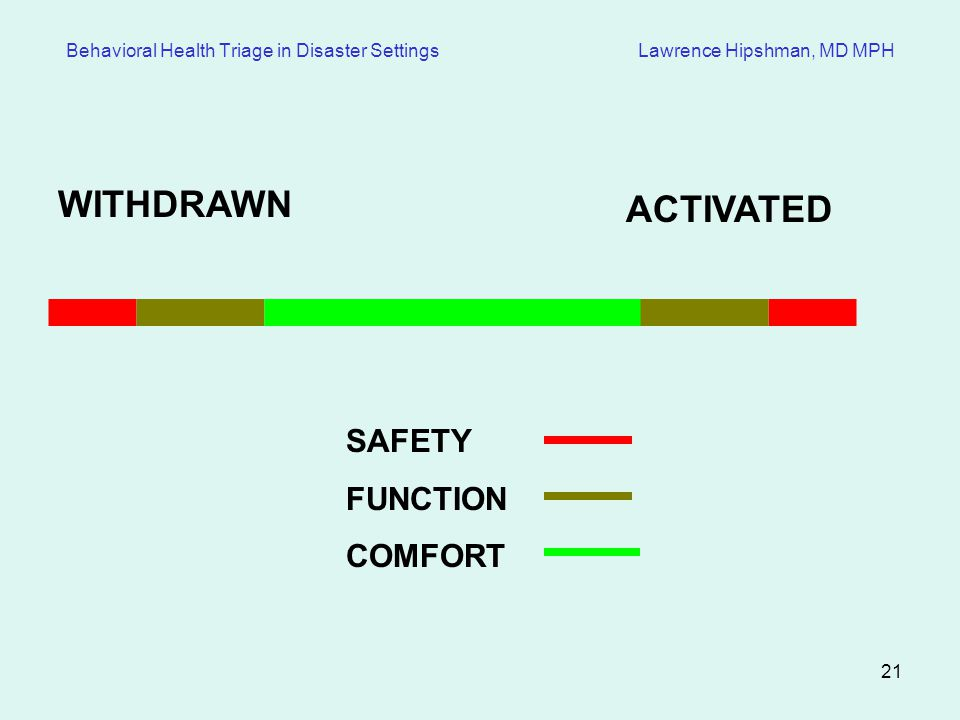 WITHDRAWN ACTIVATED SAFETY FUNCTION COMFORT