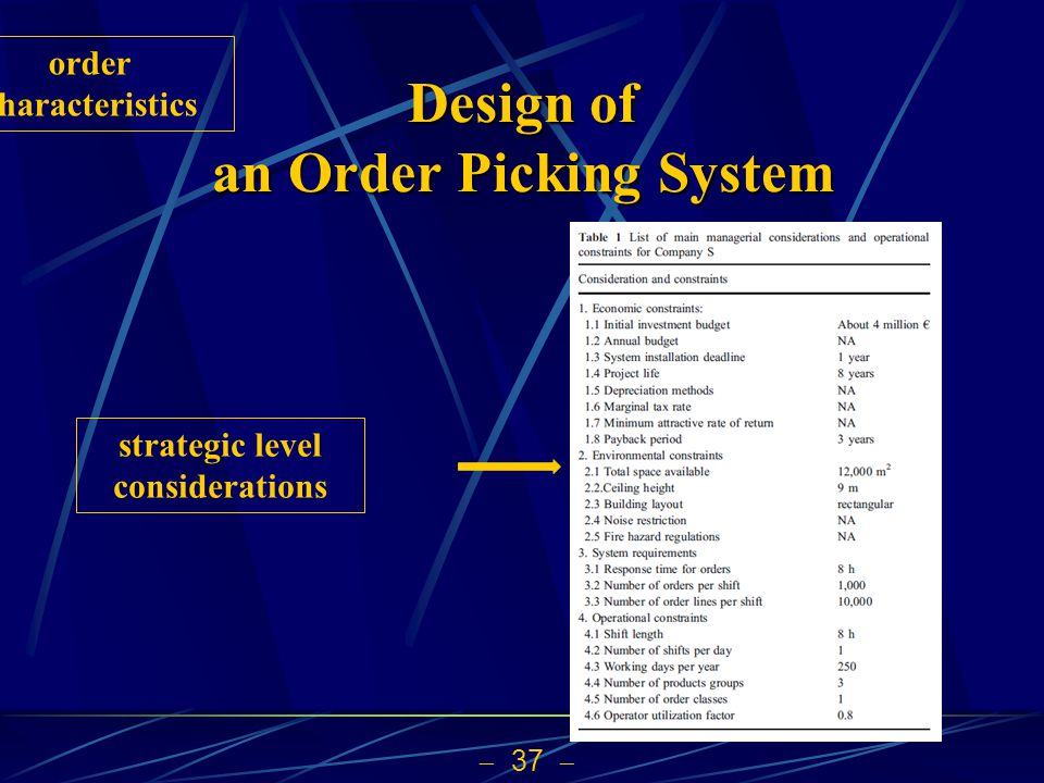 Design of an Order Picking System
