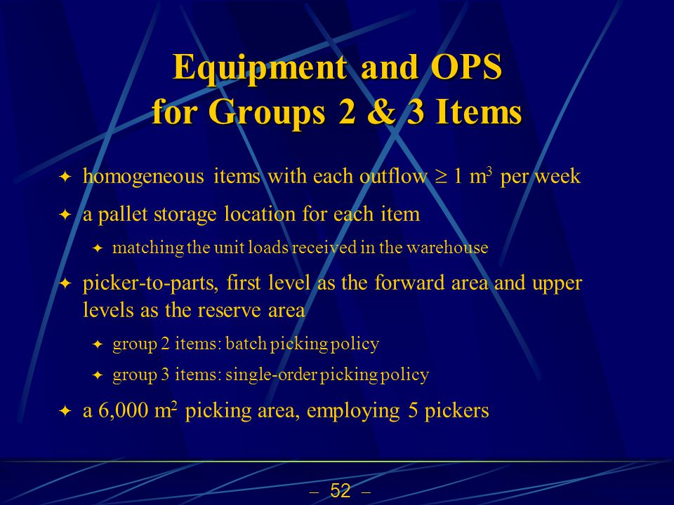 Equipment and OPS for Groups 2 & 3 Items