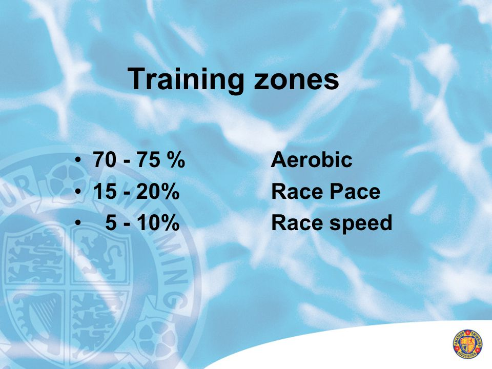 Training zones 70 - 75 % Aerobic 15 - 20% Race Pace 5 - 10% Race speed