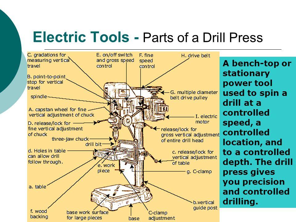 Electric Tools - Parts of a Drill Press