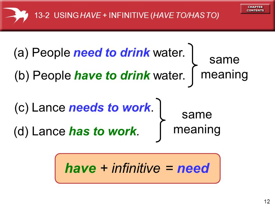 have + infinitive = need