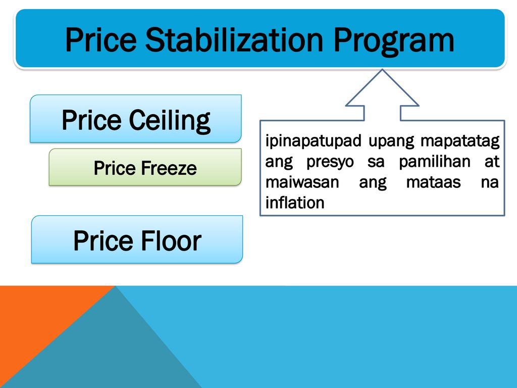Price Stabilization Program