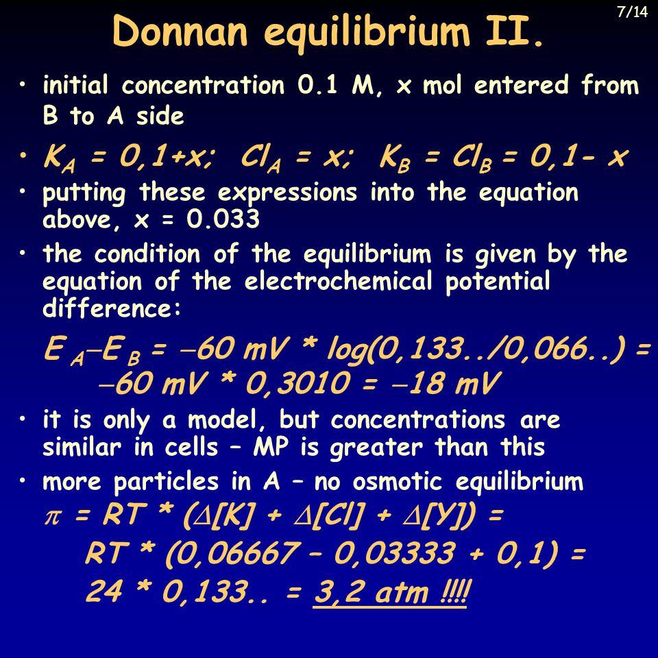 Donnan equilibrium II. KA = 0,1+x; ClA = x; KB = ClB = 0,1- x