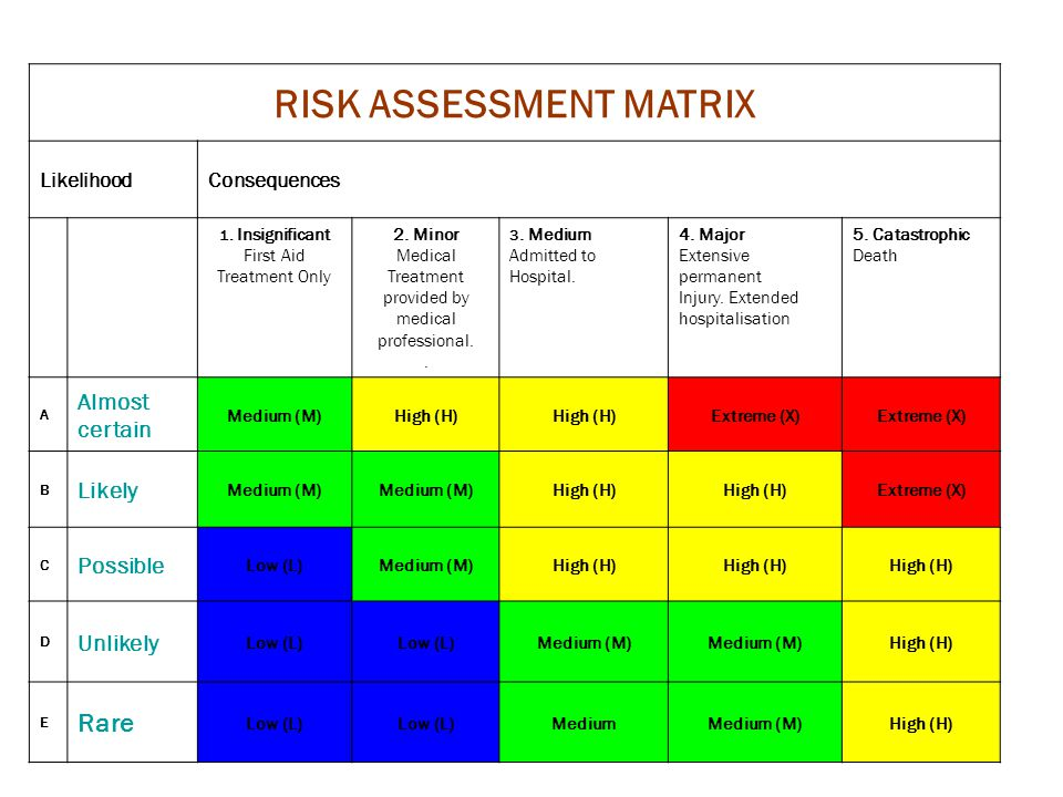 assessment matrix Creating an assessment plan & assessment • template 1 blank template and example available on the.