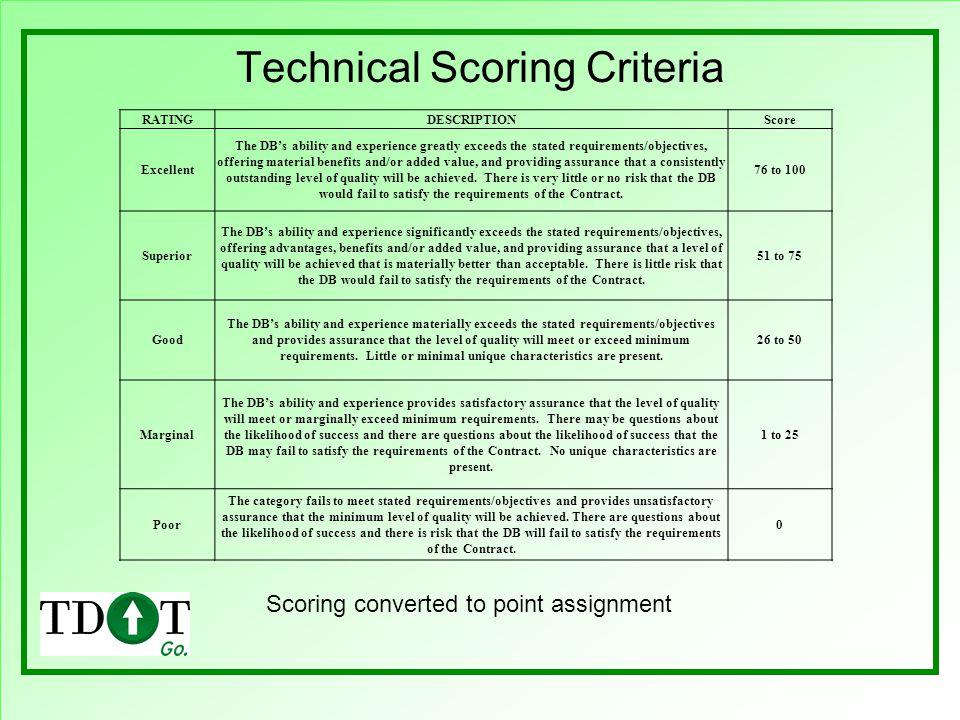 Technical Scoring Criteria
