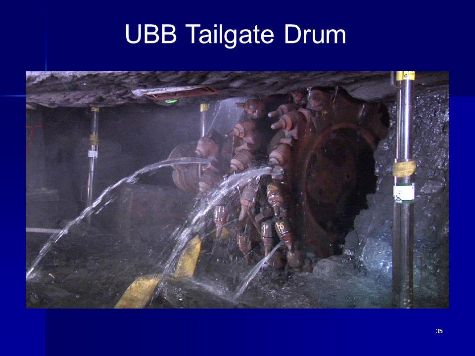 UBB Tailgate Drum 35