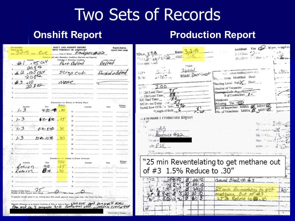 Two Sets of Records Onshift Report Production Report