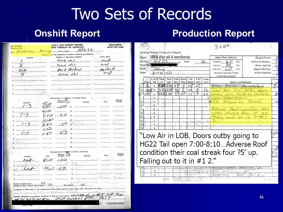 Two Sets of Records Onshift Report Production Report PRESHIFT REPORT