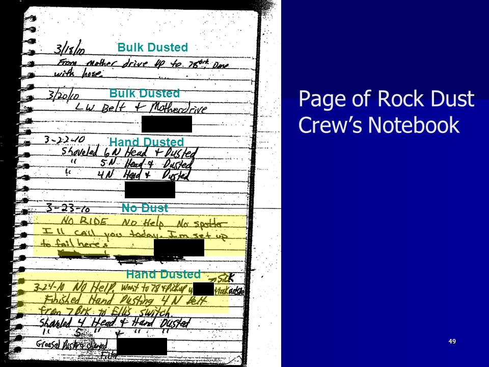Page of Rock Dust Crew's Notebook
