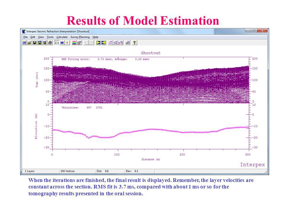 Results of Model Estimation