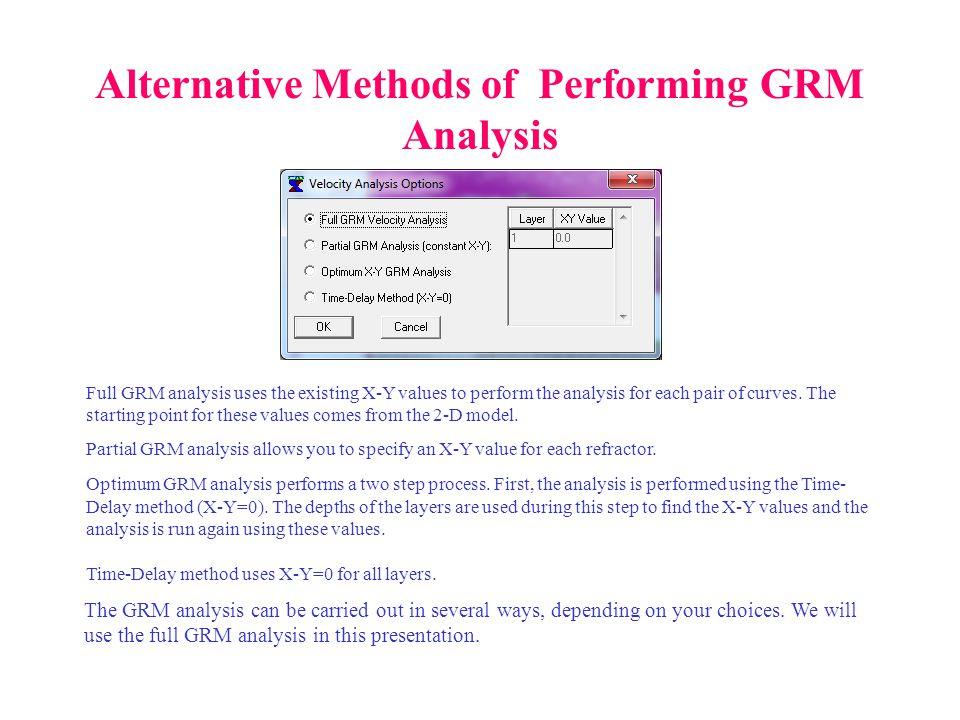 Alternative Methods of Performing GRM Analysis