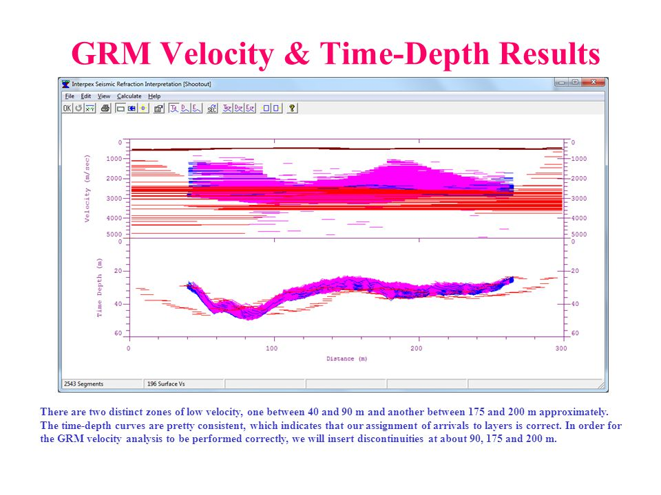 GRM Velocity & Time-Depth Results