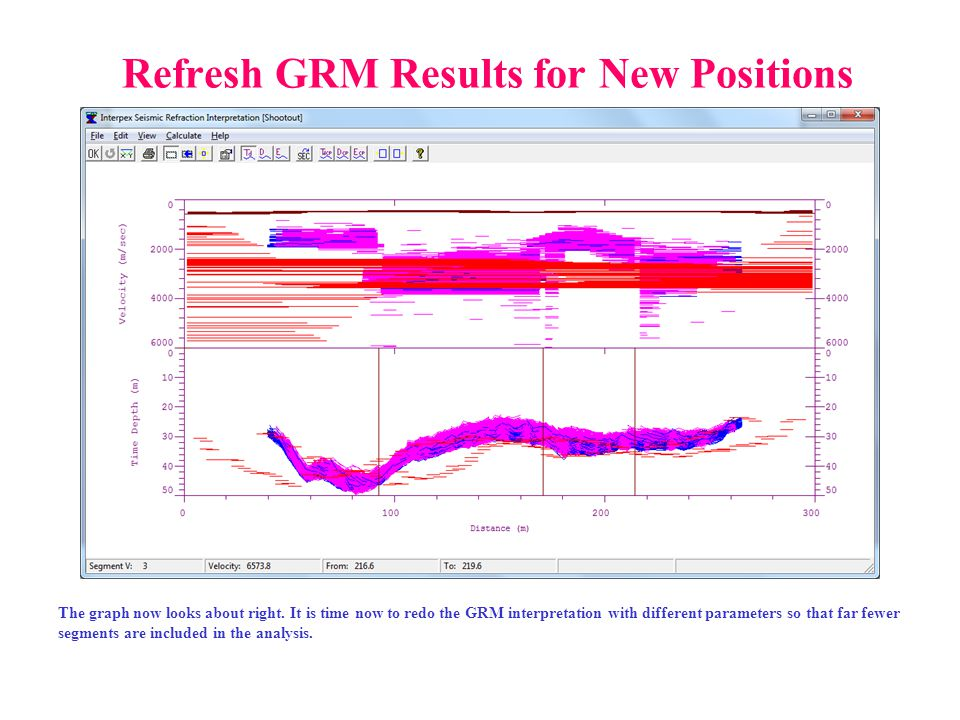 Refresh GRM Results for New Positions