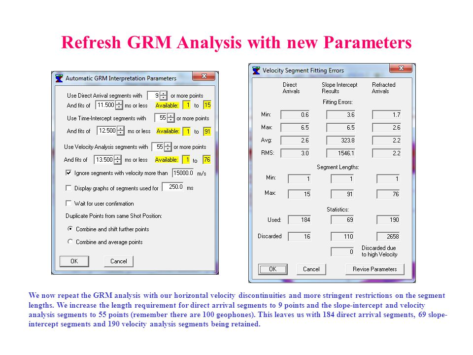 Refresh GRM Analysis with new Parameters